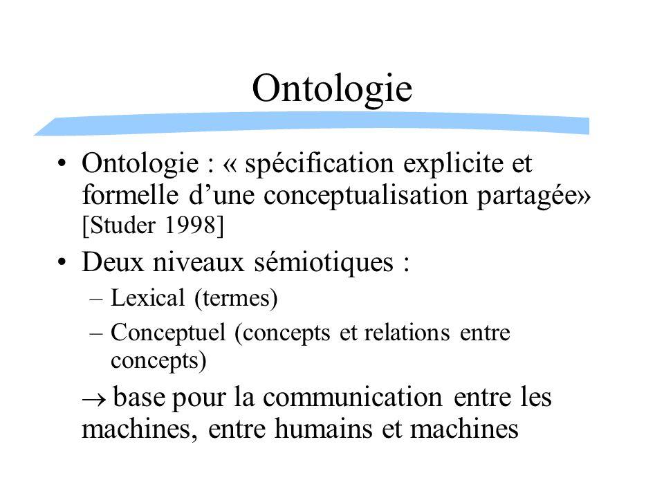 Ontologie Ontologie : « spécification explicite et formelle d'une conceptualisation partagée» [Studer 1998]